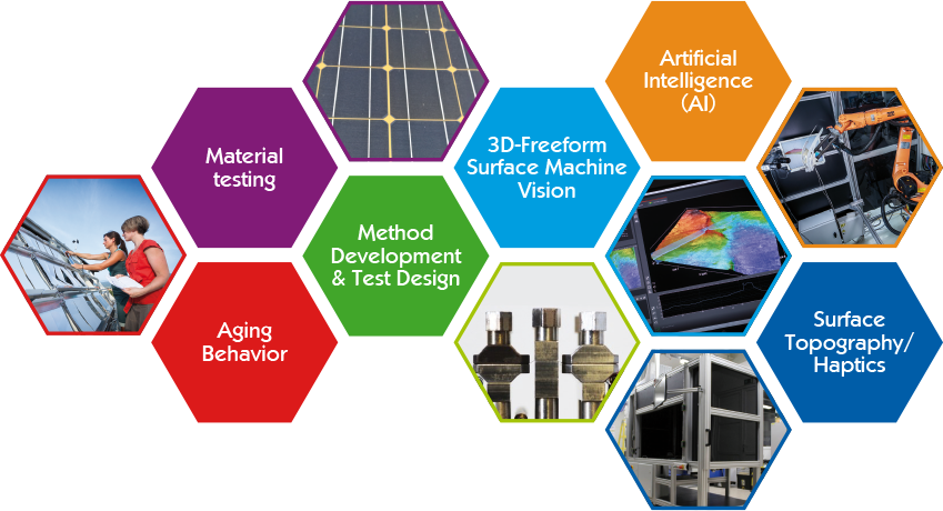 Smart Material and Surface Testing Division