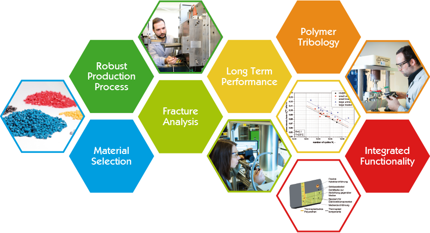 PCCL Areas of Work Elastomer Technologies and Process Optimization